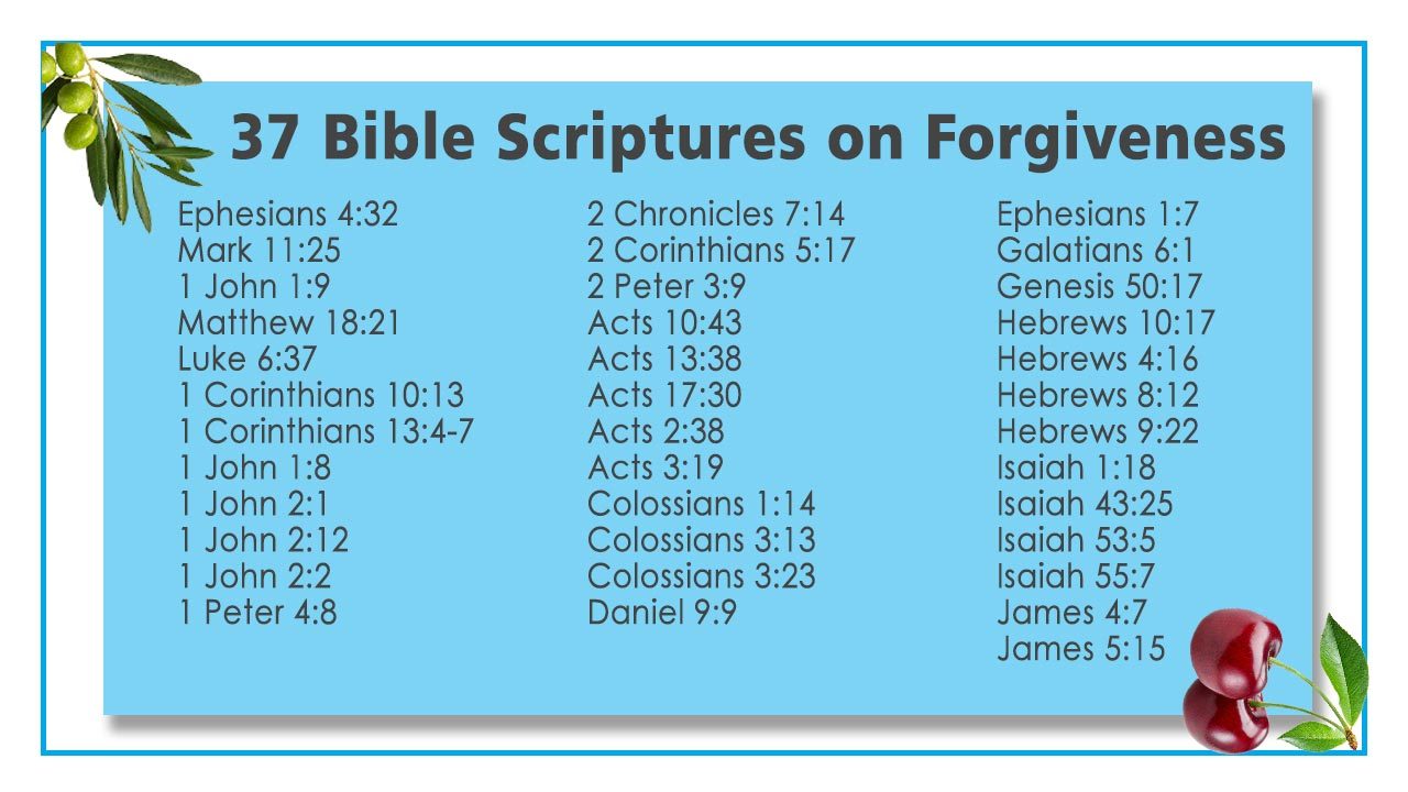 Best Bible Verses about Forgiveness